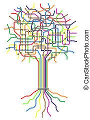 árvore, metrô