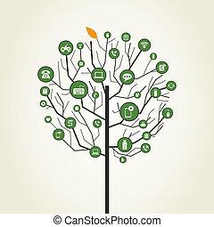 árvore, technics