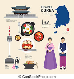 ícones, viagem, concept., vetorial, desenho, coréia, apartamento