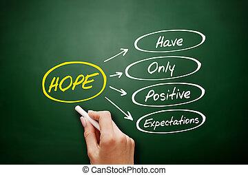 -, expectations, positivo, esperança, acrônimo, penduradas, cima