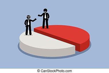 acionistas, compartilhar, lucro, dois, businessman., entre, ou