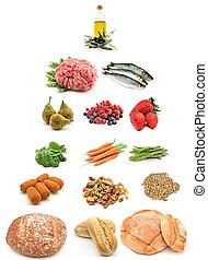 alimento saudável, piramide