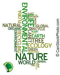 ambiental, ecologia, -, cartaz
