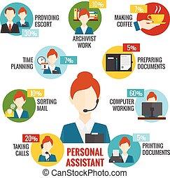 assistente pessoal, infographics
