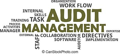 auditoria, palavra, gerência, -, nuvem