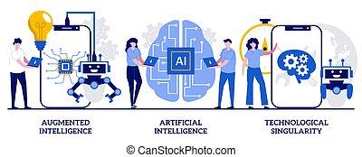 augmented, artificial, singularity, tecnologia, tech, alto, aprendizagem, robótica, conceito, inteligência, metaphor., borda, cognitivo, tecnológico, máquina, corte, vetorial, minúsculo, pessoas., set., ilustração