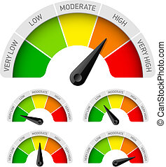 avaliação, baixo, -, medidor, alto, moderado
