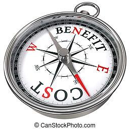 benefício, conceito, custo, compasso