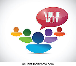 boca, mensagem, palavra, ilustração, equipe