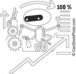 bot, sistema, teia, 2d, afixando, vetorial, linha, caricatura, robô, optimization, magra, design., app, bugs, erros, software, site web, verificar, idéia, illustration., móvel, personagem, criativo, conceito