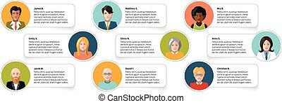 branca, mensagens, avatars, pessoas experiência