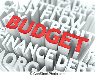 budget., concept., wordcloud