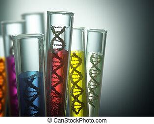 código genético, manipulação