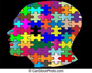 cabeça, jigsaw