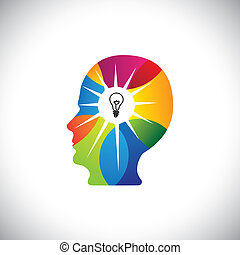 cheio, talentoso, &, mente, idéias, gênio, pessoa, soluções