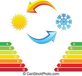 classe, energia, mapa, condicionamento, ar