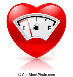 combustível, coração, indicador
