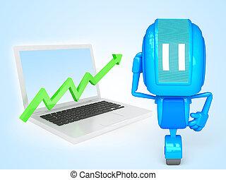 computador, robô