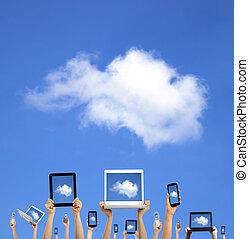 computando, nuvem, segurar passa, esperto, tabuleta, toque, concept., telefone, computador, laptop, almofada