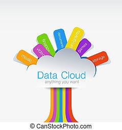 conceito, computando, criativo, árvore., desenho, dados, nuvem