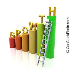 conceito, crescimento