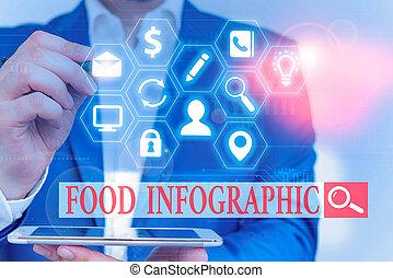 conceitual, represente, usado, visual, texto, information., alimento, foto, imagem, mostrando, diagrama, tal, infographic., sinal