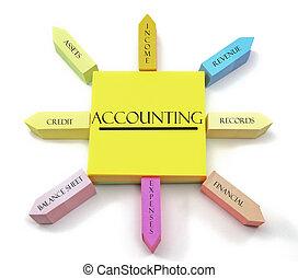 contabilidade, sol, notas, conceito, pegajoso