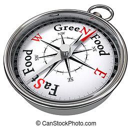 contra, conceito, alimento, rapidamente, verde, compasso
