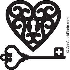 coração, chave mestra