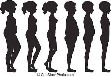 corporal, macho, transformação, femininas