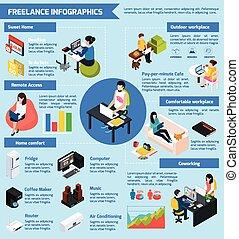 coworking, infographic, jogo, freelance, pessoas