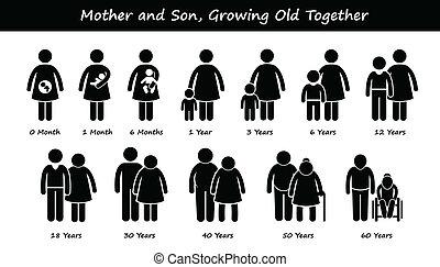 crescendo, vida, mãe, antigas, filho