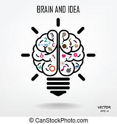 criatividade, negócio, conhecimento, cérebro, criativo, ícone, sinal, símbolo, educação