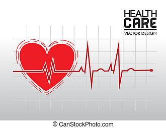 cuidado, saúde