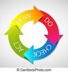 diagrama, cheque, vetorial, plano, ato