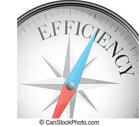 eficiência, compasso