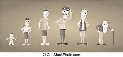 envelhecimento, antigas, vindima, /, crescendo, homem