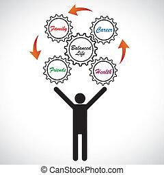 equilíbrio, carreira, vida, conceito, trabalhando família, ilustração, trabalho, pessoa, balance., seu, saúde, juggling, homem, gráfico, tentando, amigos, alcance, mostra