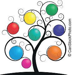 esfera, árvore, espiral