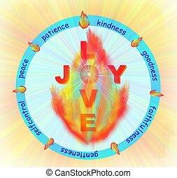 espírito sagrado, presentes
