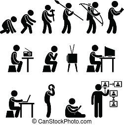 evolução, human, pictograma