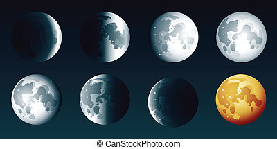 fases, lua