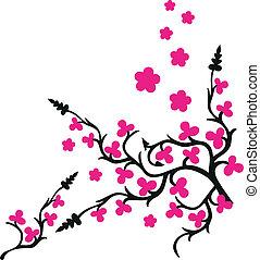 flor tropical, roupa