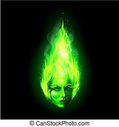 fogo, cabeça