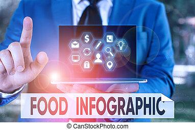 foto, imagem, mostrando, negócio, infographic., mão, diagrama, represente, information., escrita, texto, alimento, usado, conceitual, tal, visual