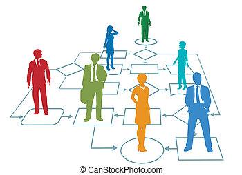 gerência, negócio, processo, cores, equipe, fluxograma