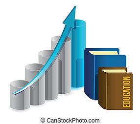 gráfico, educação, negócio