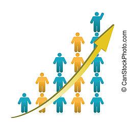 gráfico, mostrando, crescimento, pessoas