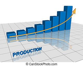 gráfico, producao
