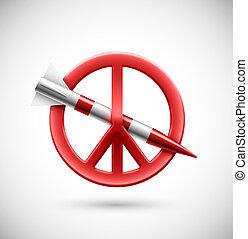 guerra, não